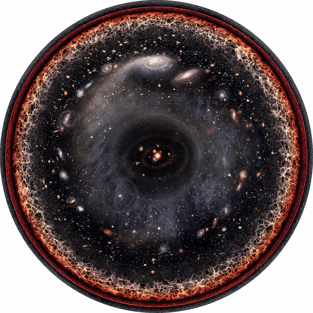 Artist's logarithmic scale conception of the observable universe with the Solar System at the center, inner and outer planets, Kuiper belt, Oort cloud, Alpha Centauri, Perseus Arm, Milky Way galaxy, Andromeda galaxy, nearby galaxies, Cosmic Web, Cosmic microwave radiation and Big Bang's invisible plasma on the edge. From Wikipedia.
