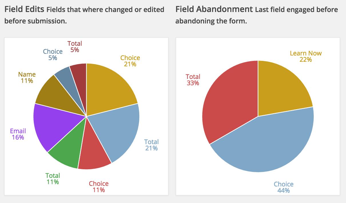 formworks-field-data